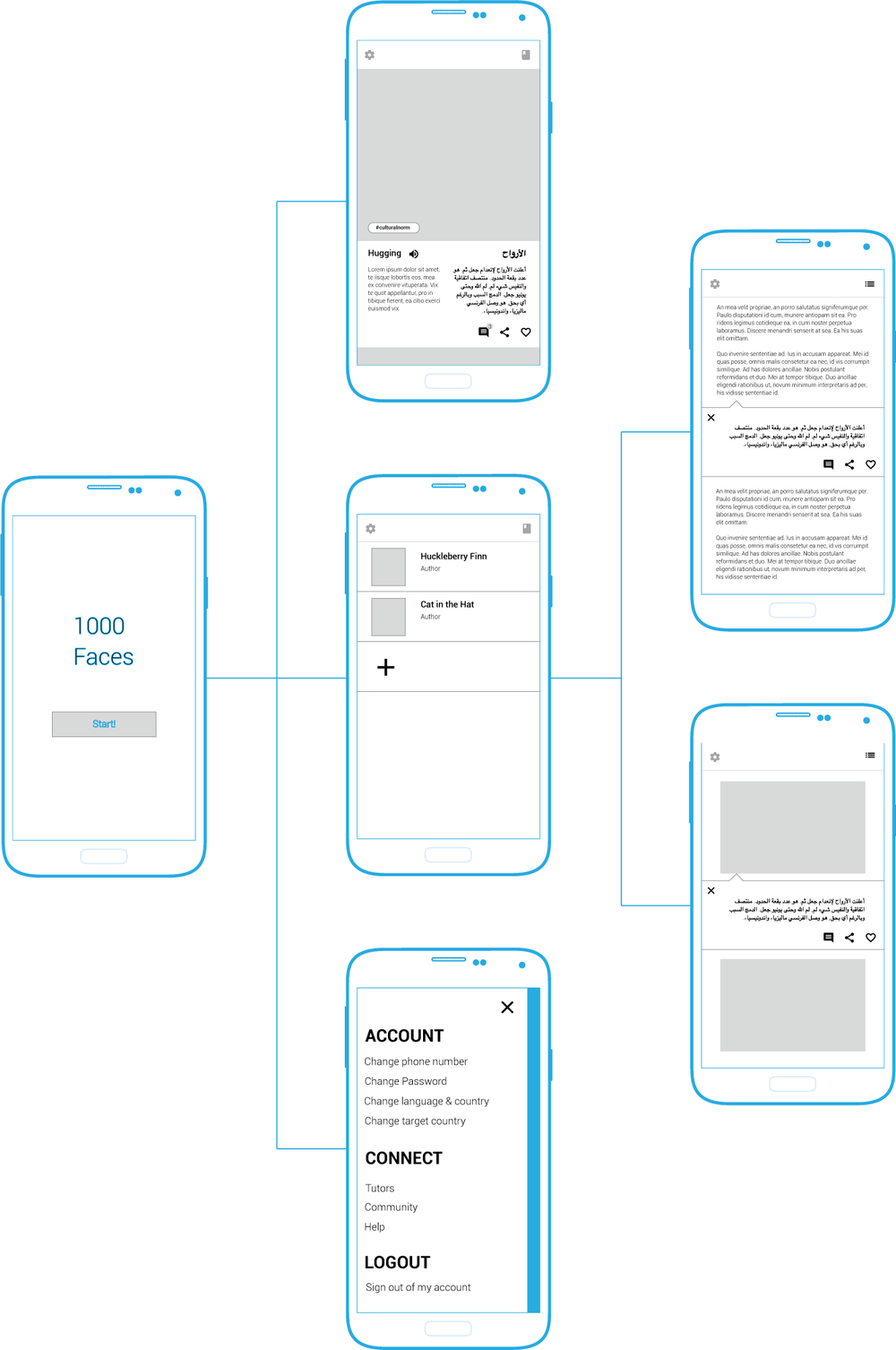 Working rapidly, one designer handled information architecture while another handled visual and content design. This overlapping workflow helped iterate quickly while making sure the development team had everything they needed to start building early on.