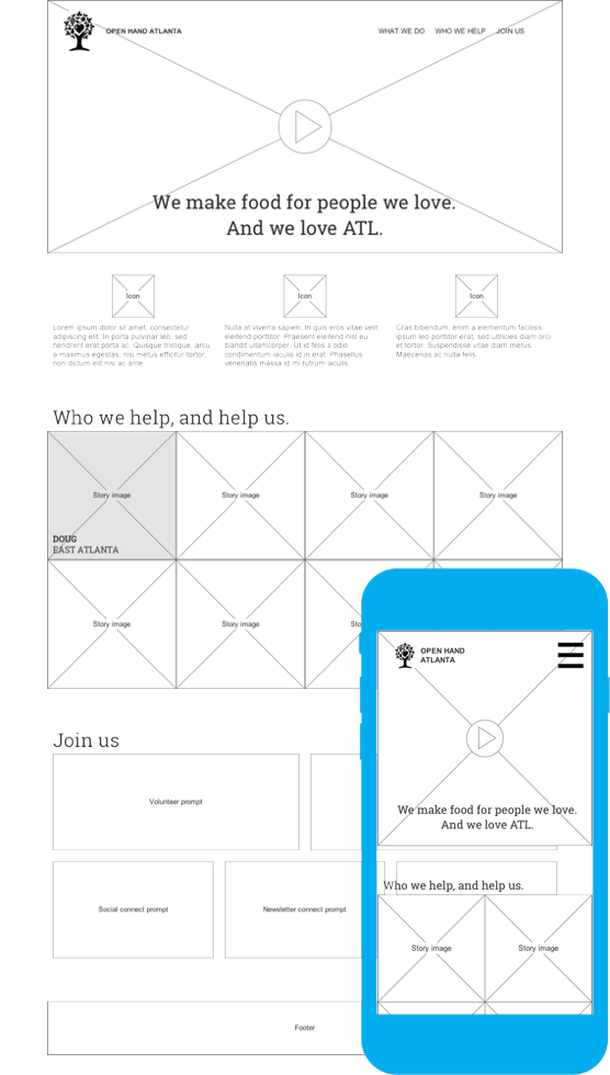 From the very first sketches and low-fi wireframes, mobile and desktop we designed side-by side for consistency of interactions and content strategy.