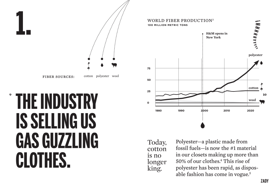 industrygasguzzling.jpg