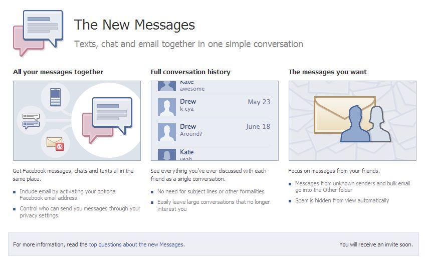 Facebook Messages