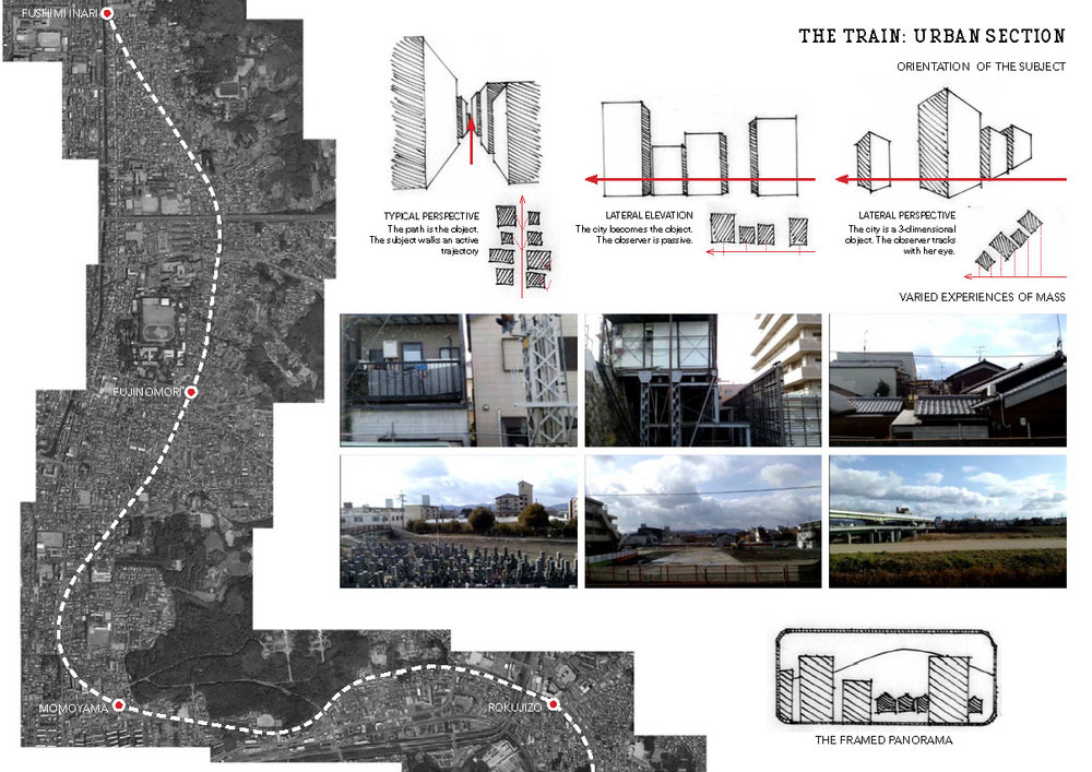 tHE PATH OF A TRAIN CREATES A HORIZONTAL CUT ACROSS THE BACKYARDS OF THE CITY