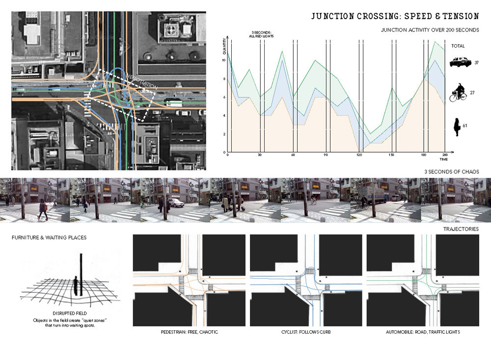 cARS, BICYCLES AND PEDESTRIAN PRODUCE A TIMED WALTZ ACROSS AN INTERSECTION
