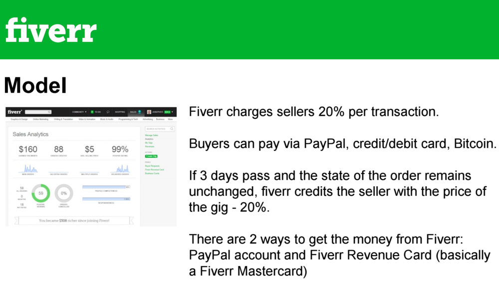 We deep-dove Fiverr and their $5 services marketplace. We covered their founders, team, product, model, investments, competitors, and market opportunity.