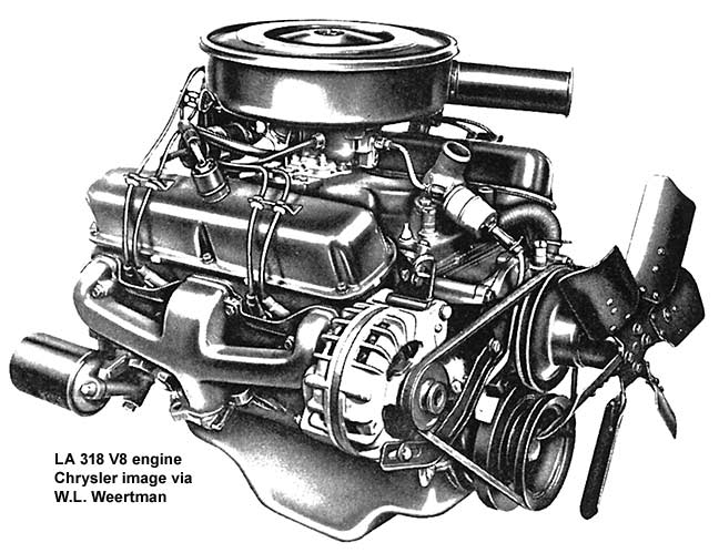 Small Engines Cl