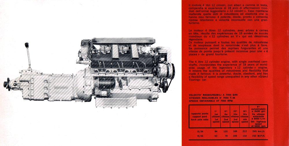 TunnelRam_Ferrari_GTC4 (7).jpg