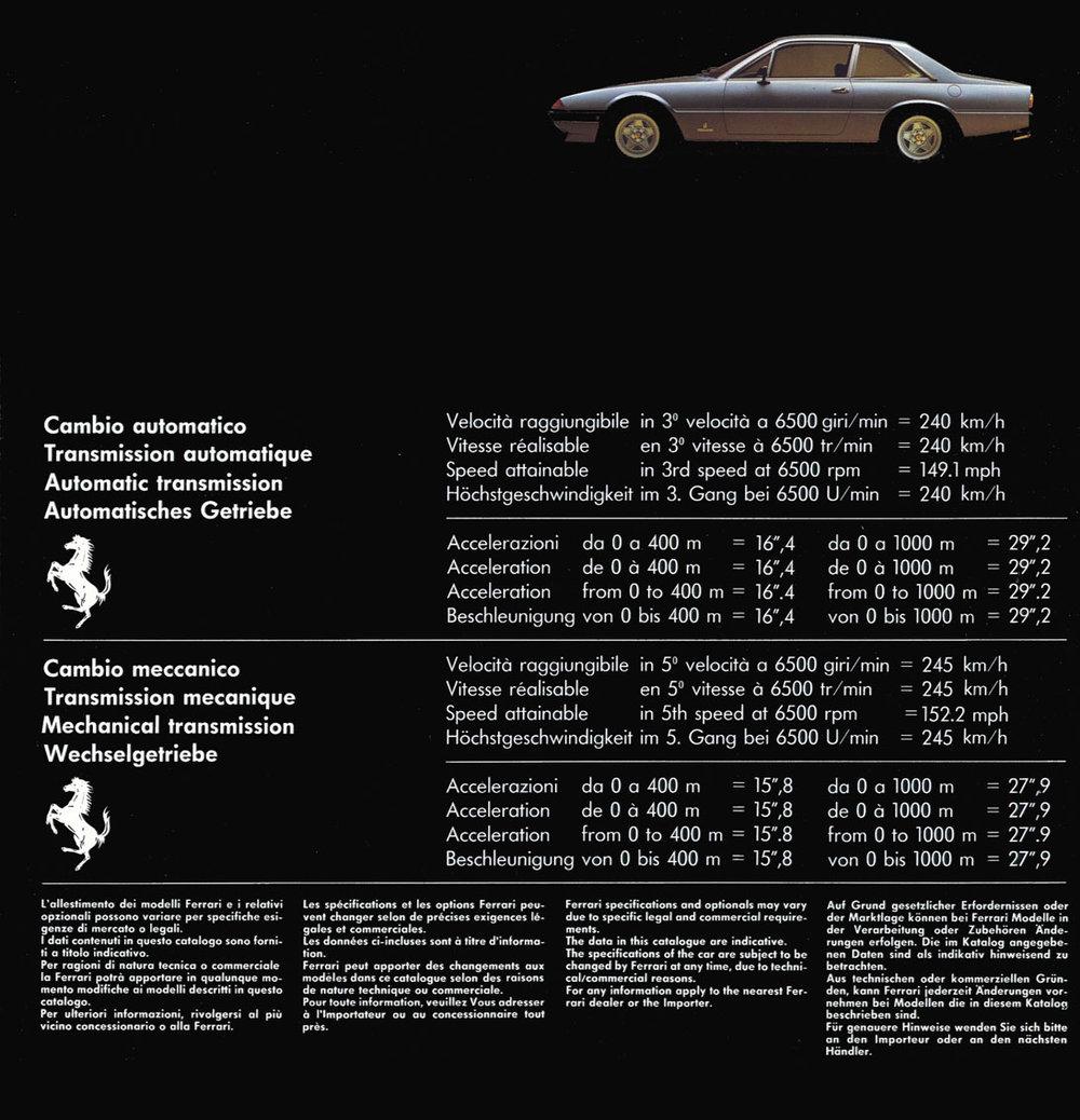 TunnelRam_Ferrari_400i (1).jpg