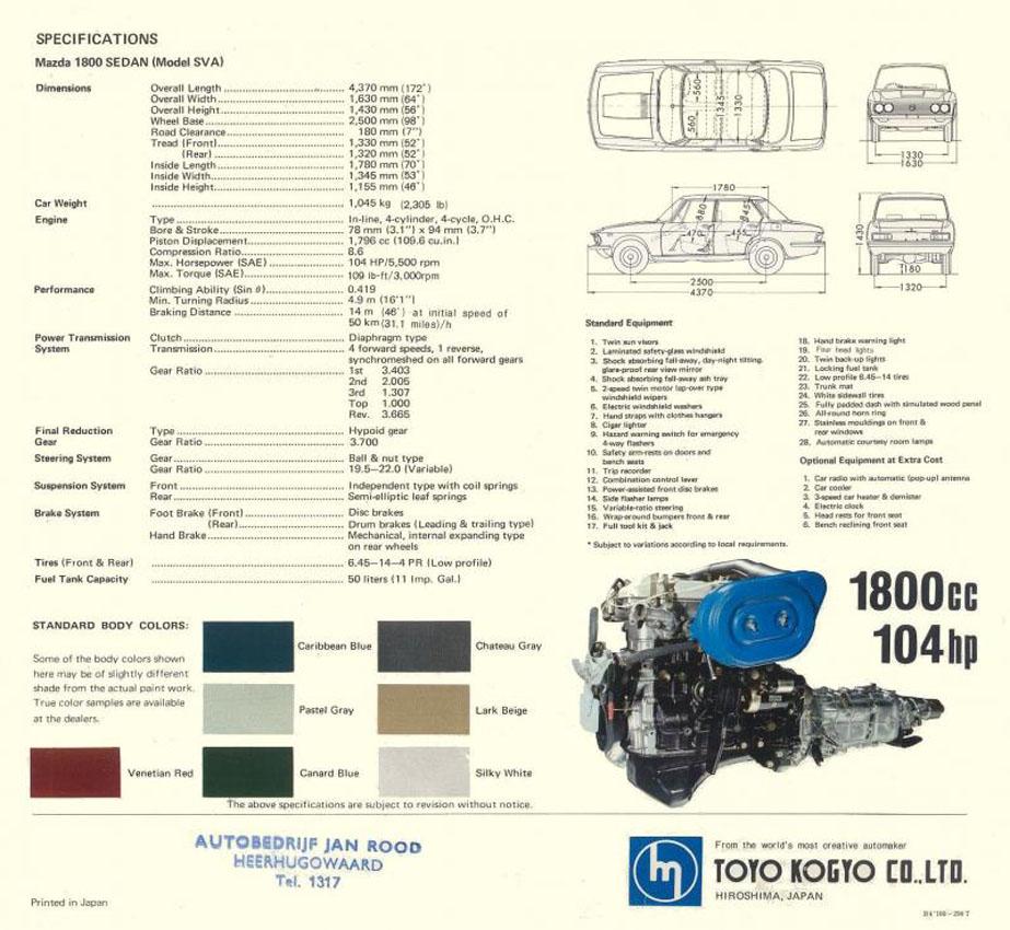 TunnelRam_Mazda_1800_engine.jpg