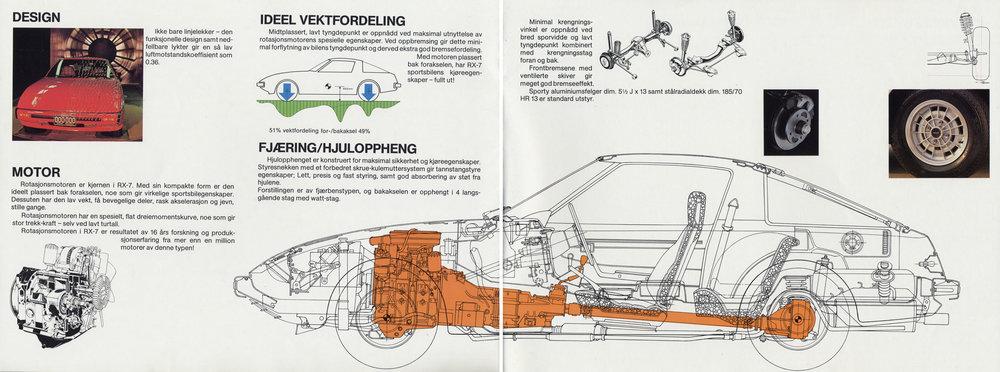 TunnelRam_Mazda (8).jpg