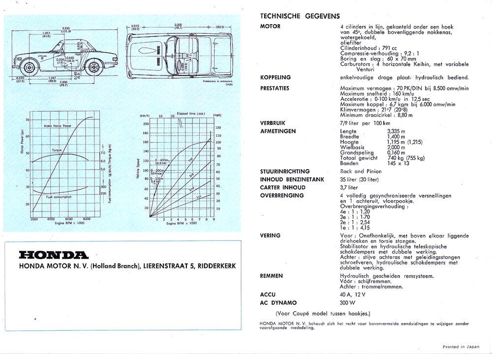 TunnelRam_Honda_S800 (7).jpg