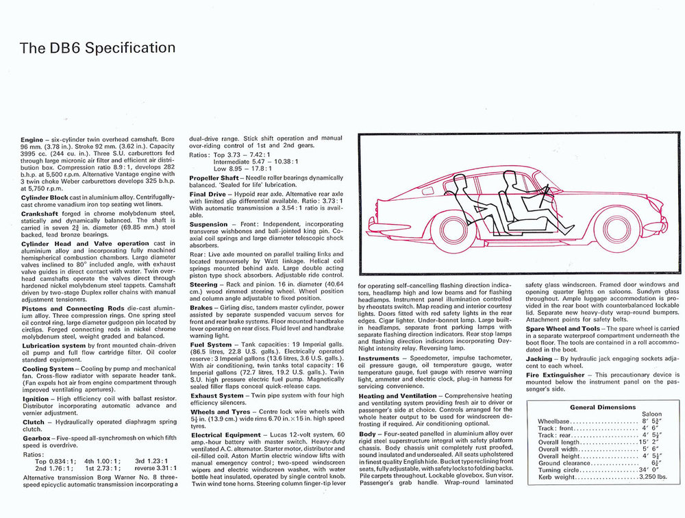 TunnelRam_Aston Martin_DB6 (4).jpg
