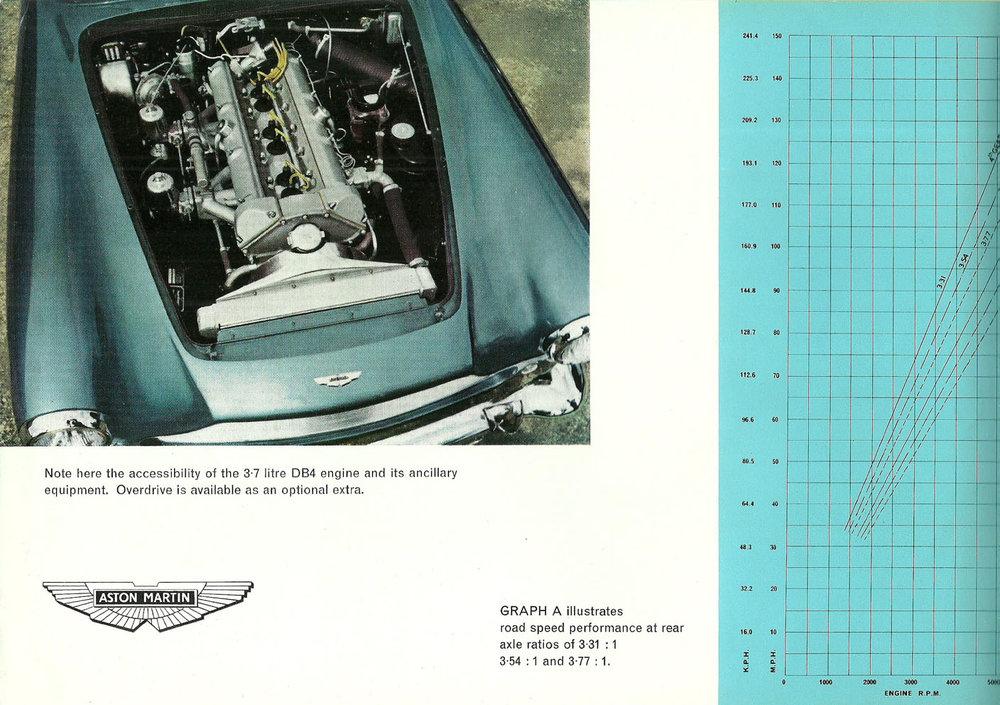 TunnelRam_ 1962_Aston Martin_DB4 (18).jpg