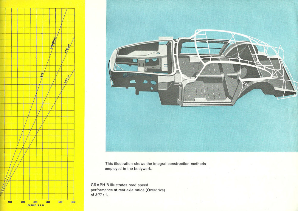 TunnelRam_ 1962_Aston Martin_DB4 (19).jpg