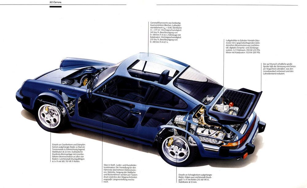 TunnelRam_1986_Porsche.jpg