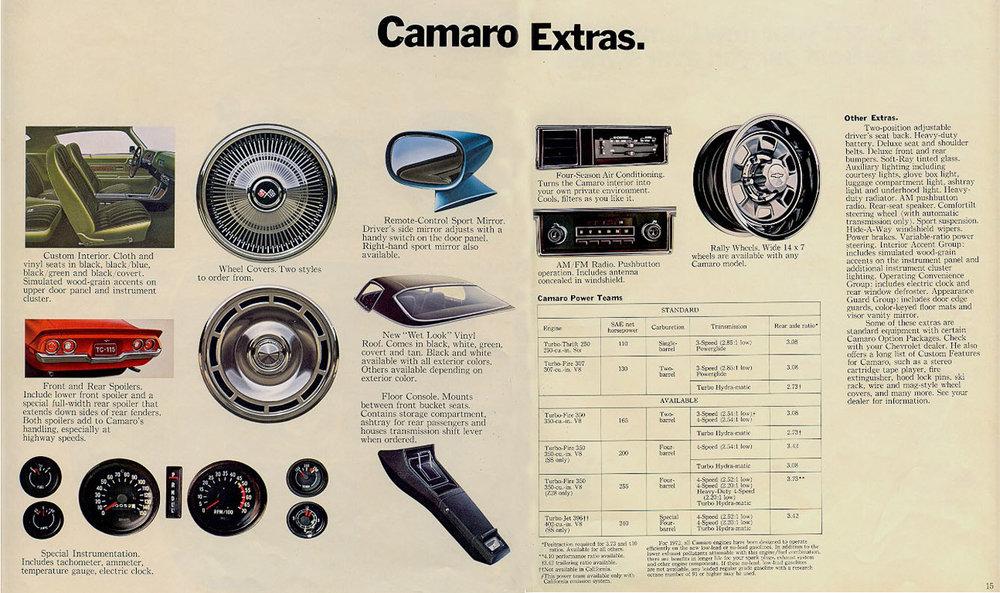 1972 extras.jpg
