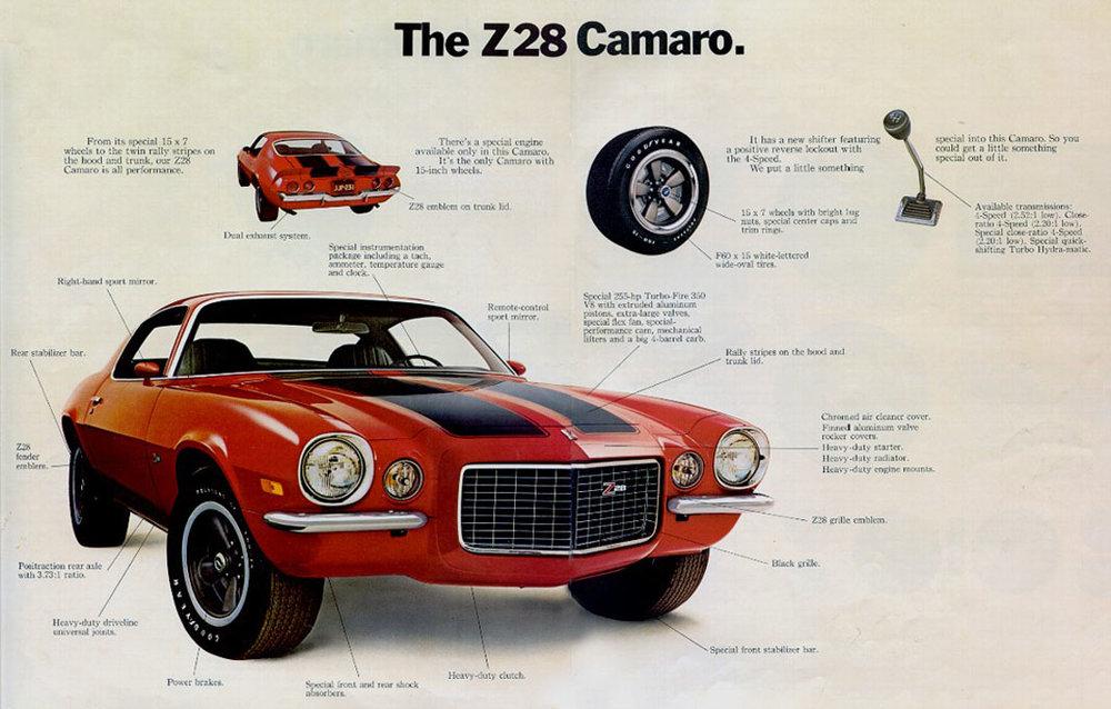 1972 Z28.jpg