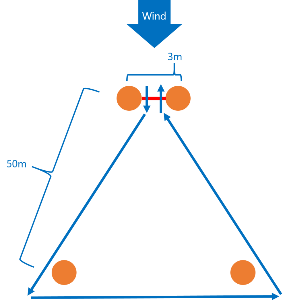 Precision navigation