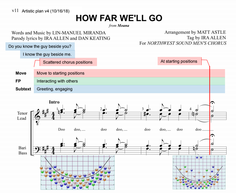 Excerpt from a learning tool I created for the chorus