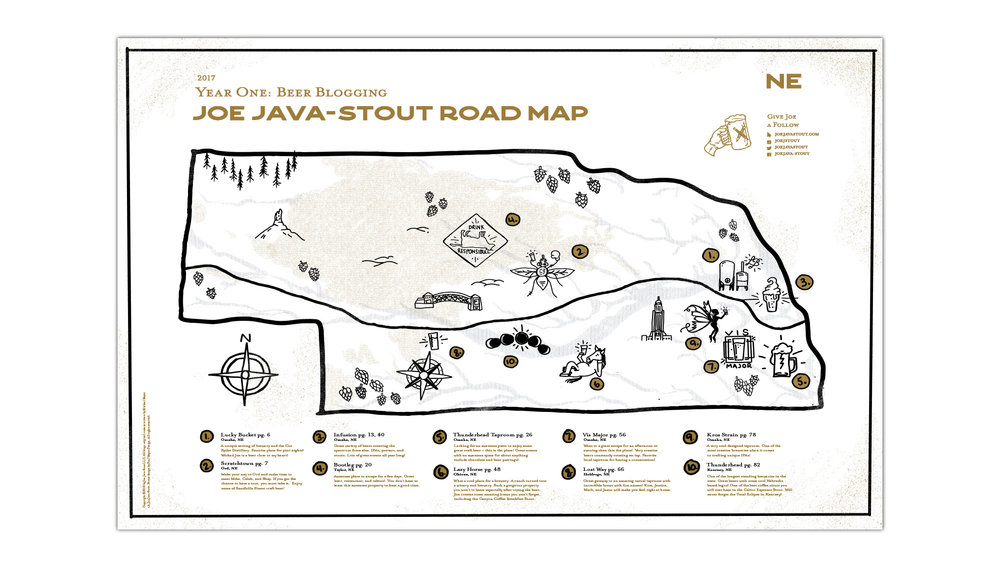 Joe Java-Stout Poster