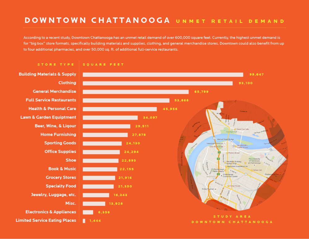 Retail Infographic_2-01.png
