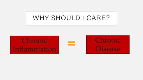 chronic inflammation chronic disease
