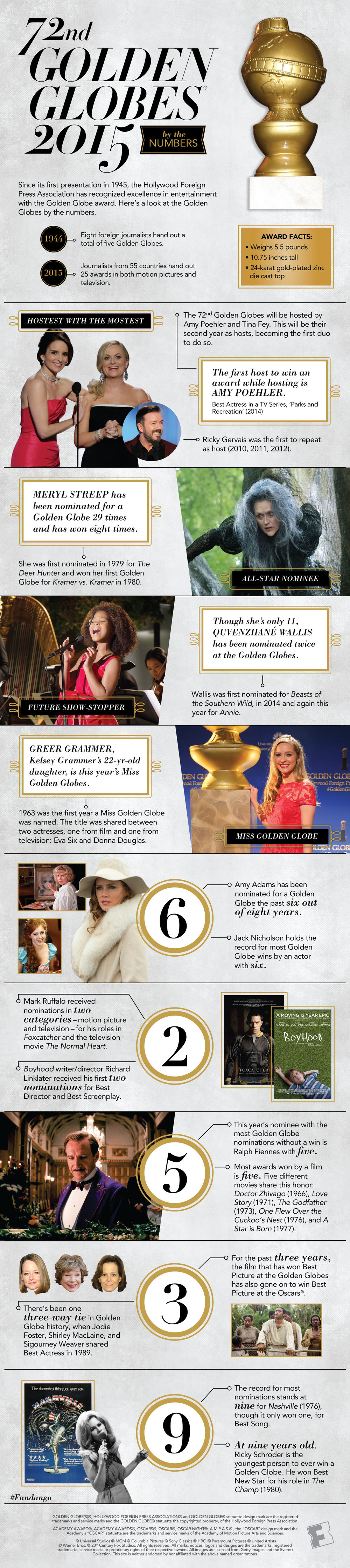 GoldenGlobes_infographic_v7.jpg