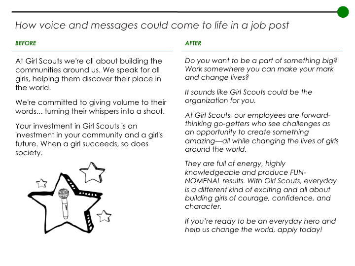Girl Scouts - Slide03.png
