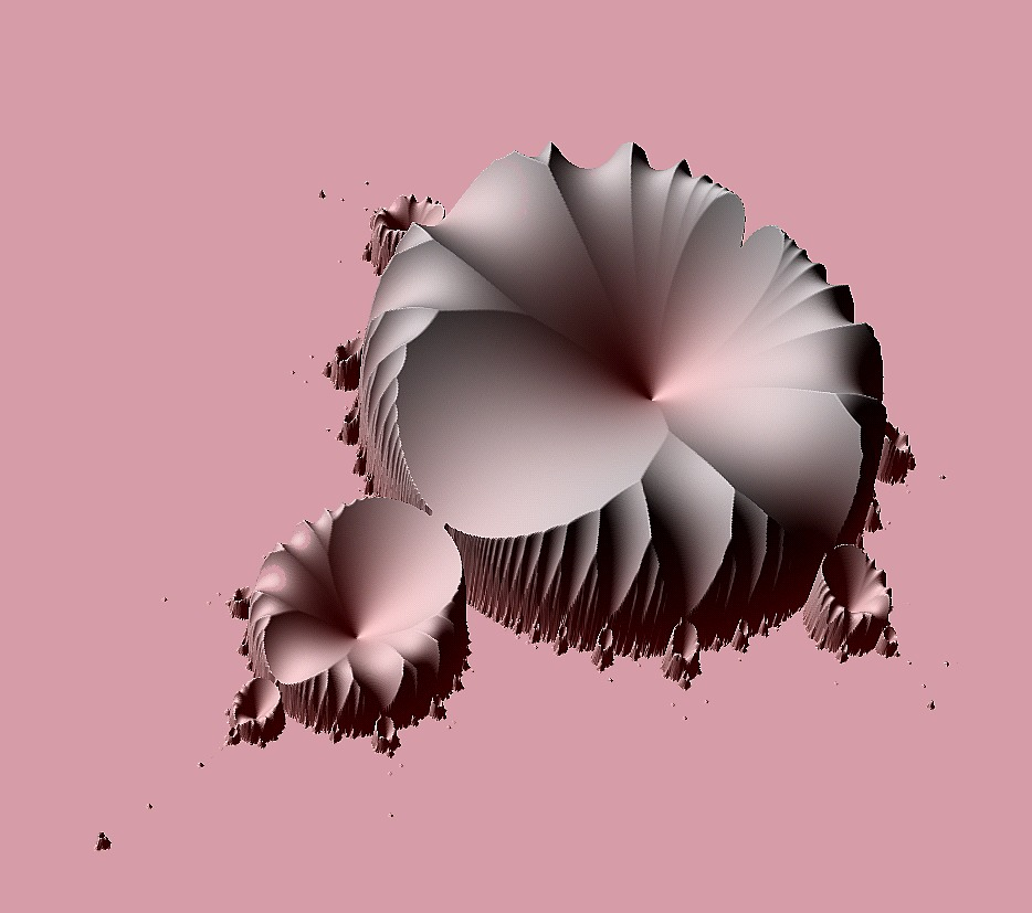 smallest absolute value of the orbit of the interior points of the mandelbrot set
