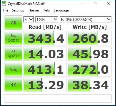 EgoDisk 256GB CFast 2.0 CrystalDiskMark Results