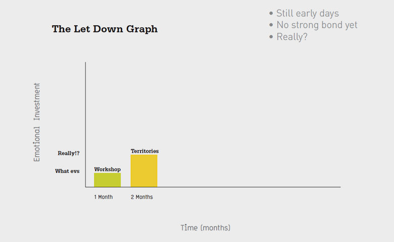 AgdaShotDown_Graph4