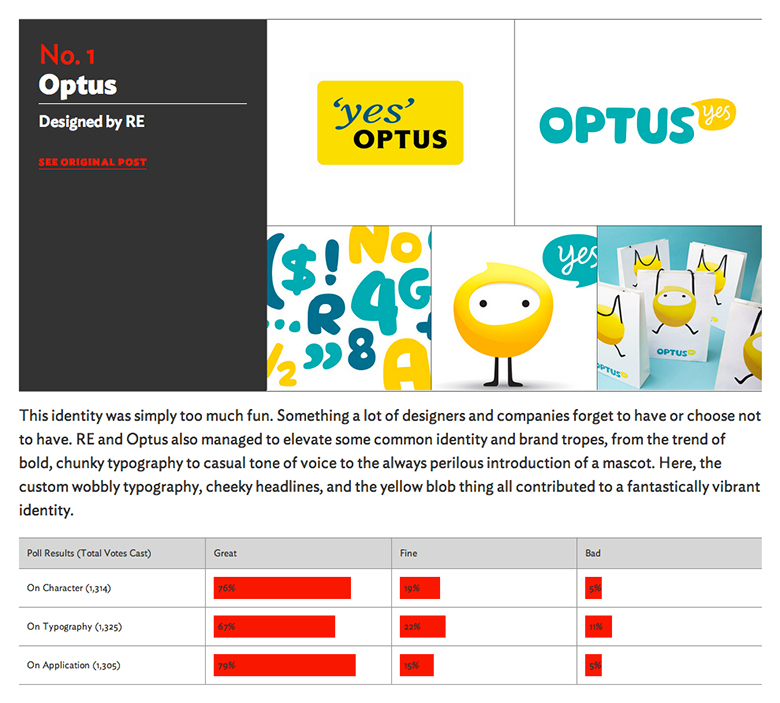 Optus_BrandNew_Review2