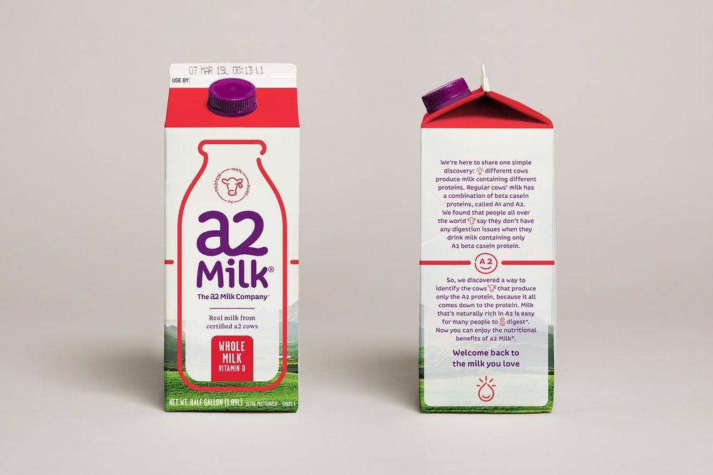 A2-Milk-Cartons.jpg