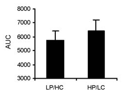 Insulin-protein-carbohydrate-test.png