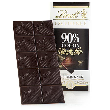 Figure 1: There is a case for high percentage dark chocolate being whole or minimally processed, however most people do not mean this when they refer to chocolate. Starting to see the heuristic nature here??