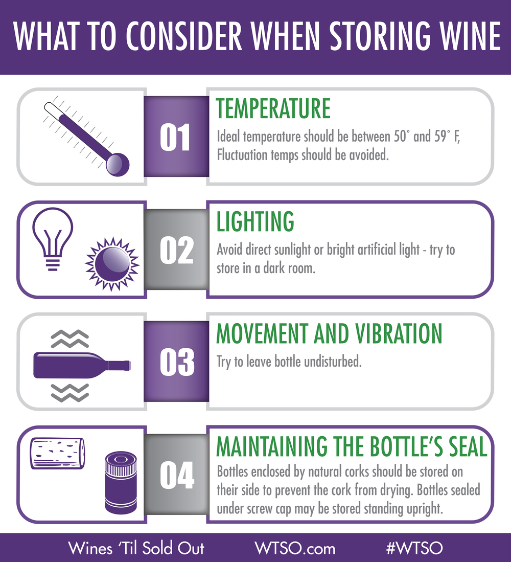 The optimal temperature range for wine storage is between 50° and 59° F. Keeping bottles at too low or high a temperature can have a negative effect on ...  sc 1 st  Wines Til Sold Out & How To Successfully Store Wine | From The Vine
