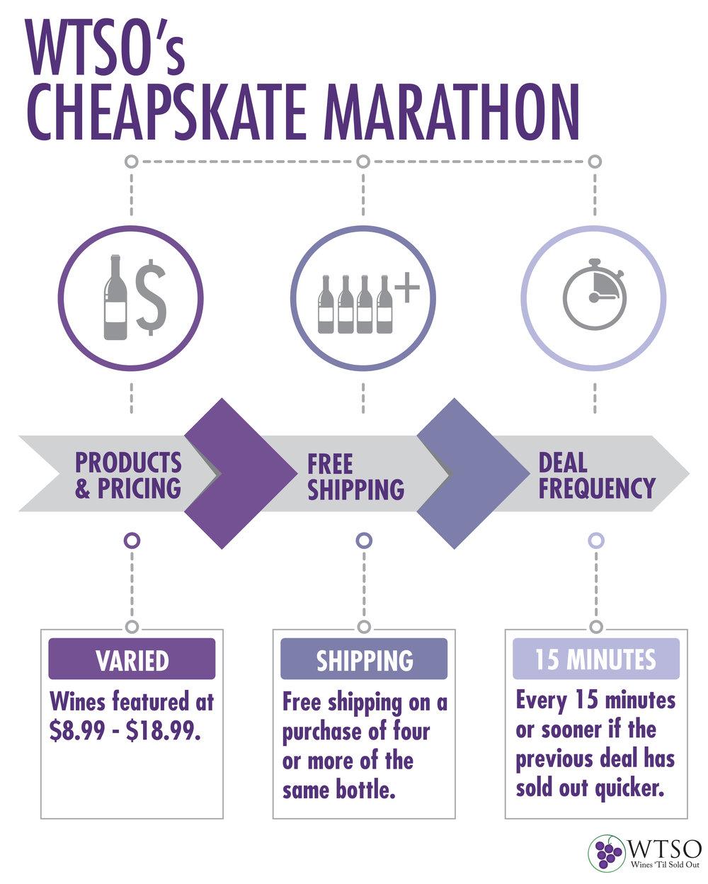 CheapskateMarathon_Infographic-01.jpg