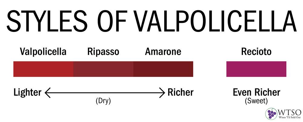 Valpolicella&Amarone_Part1_StyleScale-01.jpg