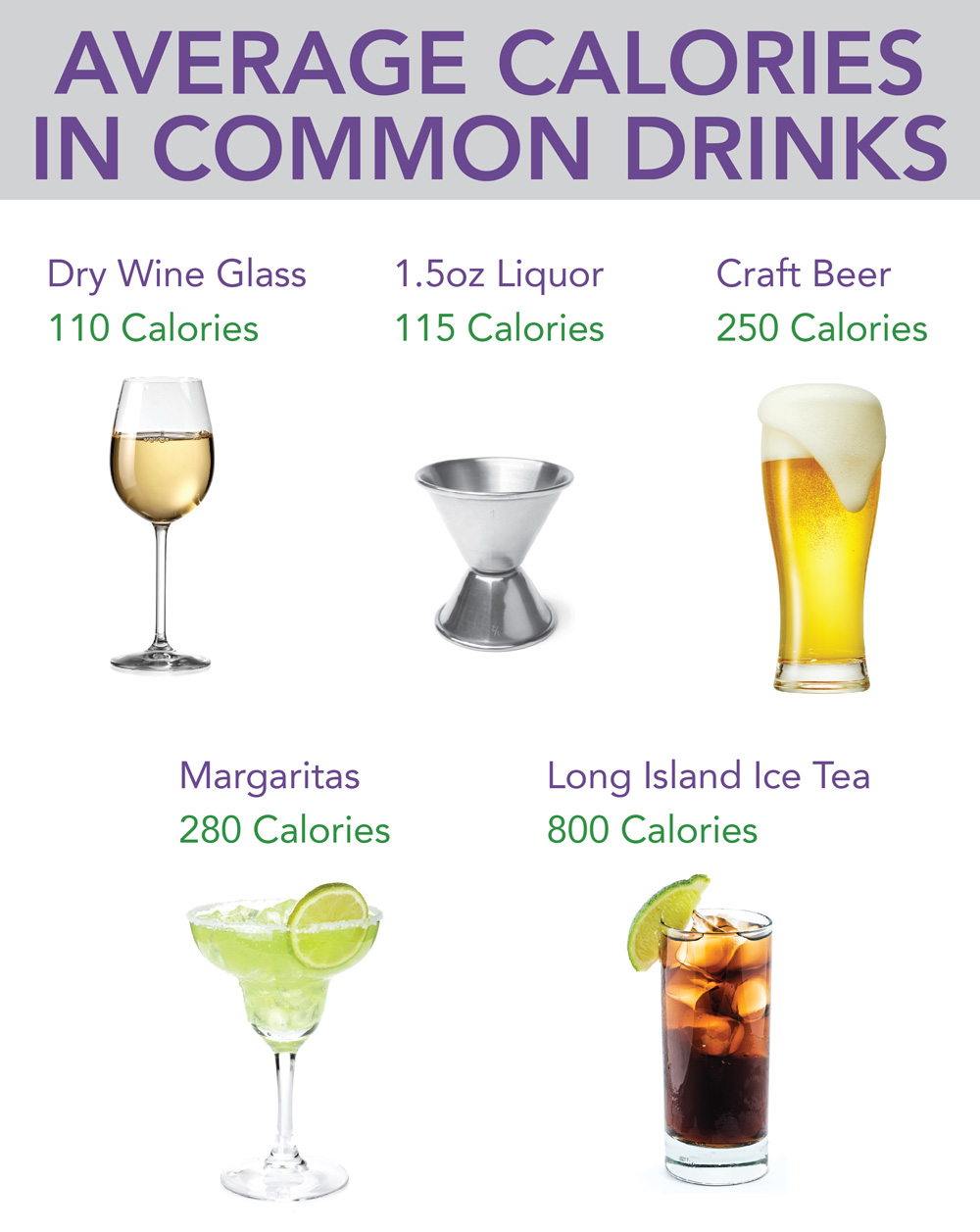 Wine Calories and Health Benefits forecast