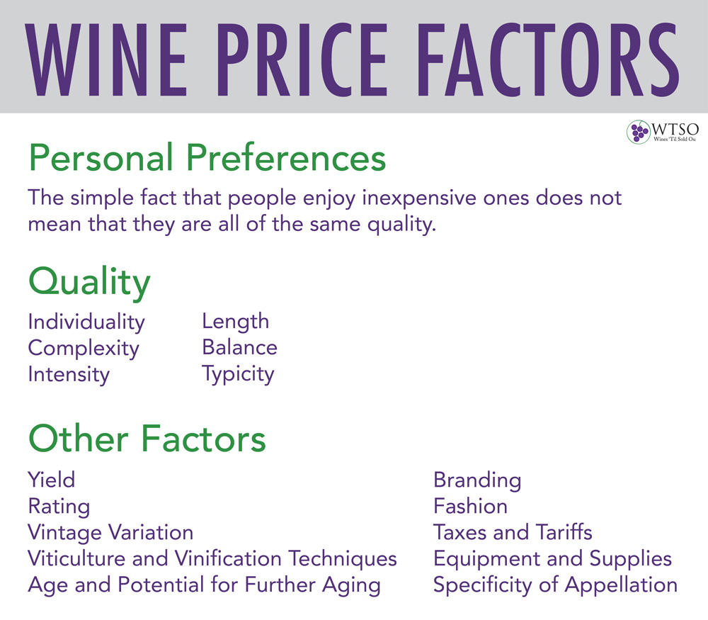 WTSO Wine Price Factors