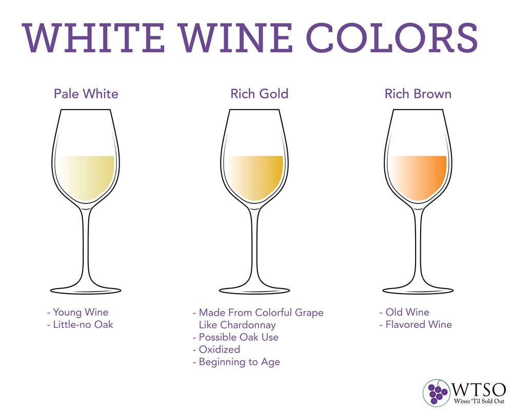 white-wine-colors-wtso
