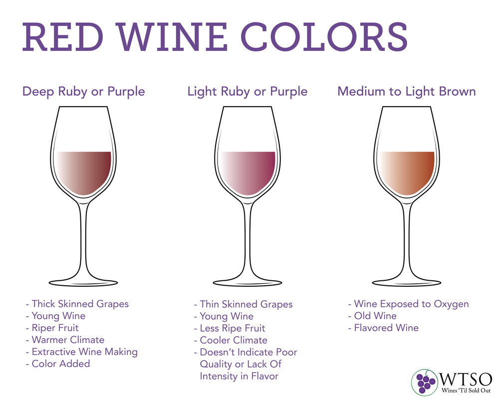 red-wine-colors-wtso