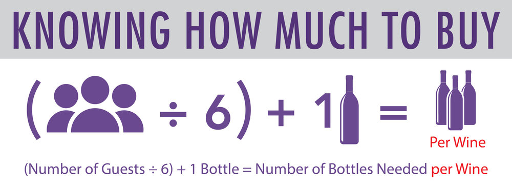 wine-tasting-party-equation