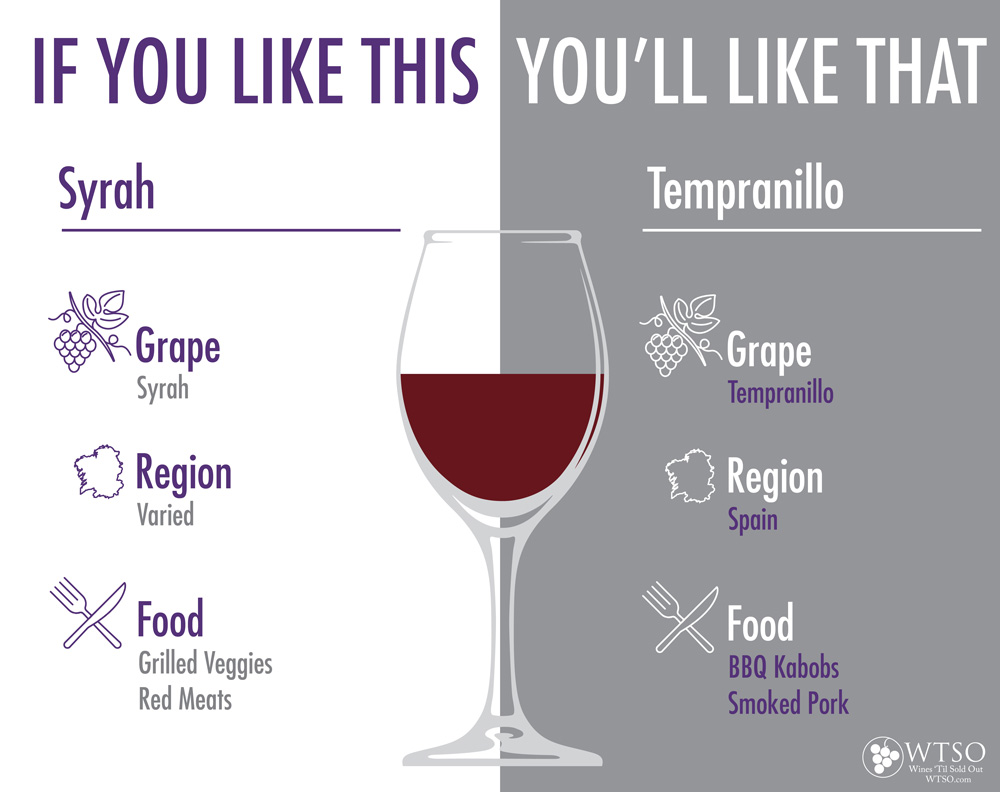 IfYoutLike...ThenTry_Syrah-Tempranillo_V3-01.jpg