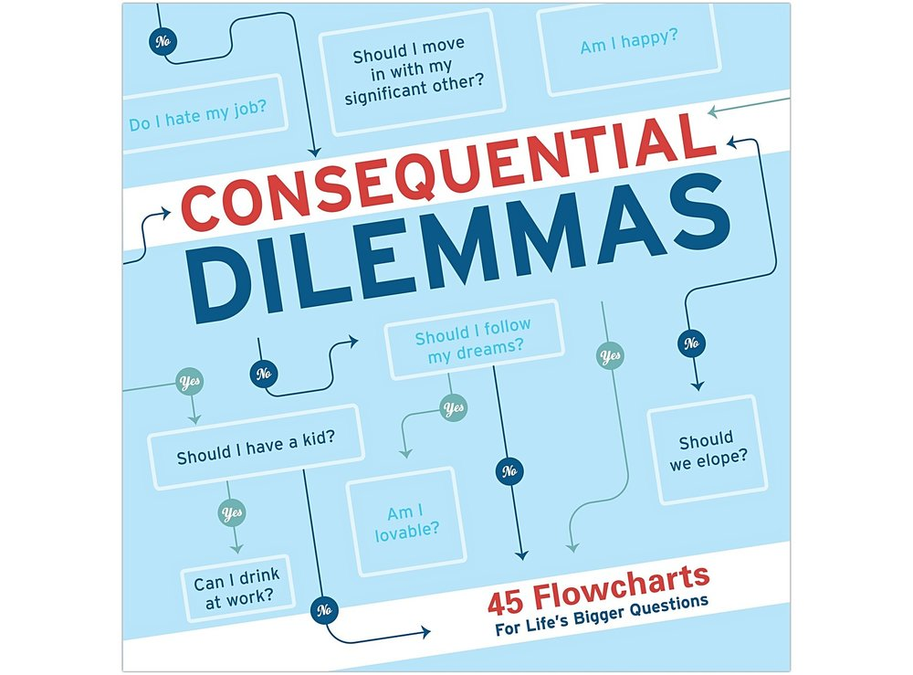 Consequential Dilemmas by Knock Knock £9.95