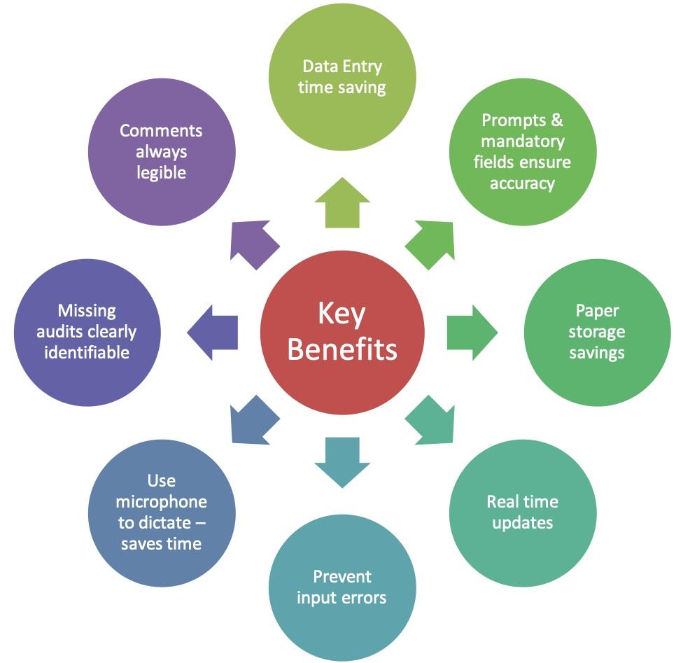 Audit+Benefits.jpg