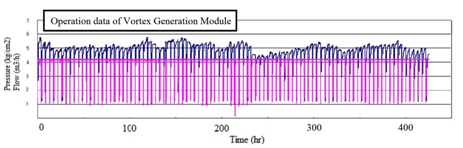 case samsung_fmx data.jpg