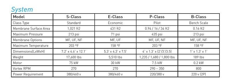fmx spec system.jpg