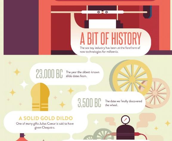 Cleopatra's infographic (sex toys)
