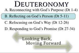 A guideline to understanding Deuteronomy