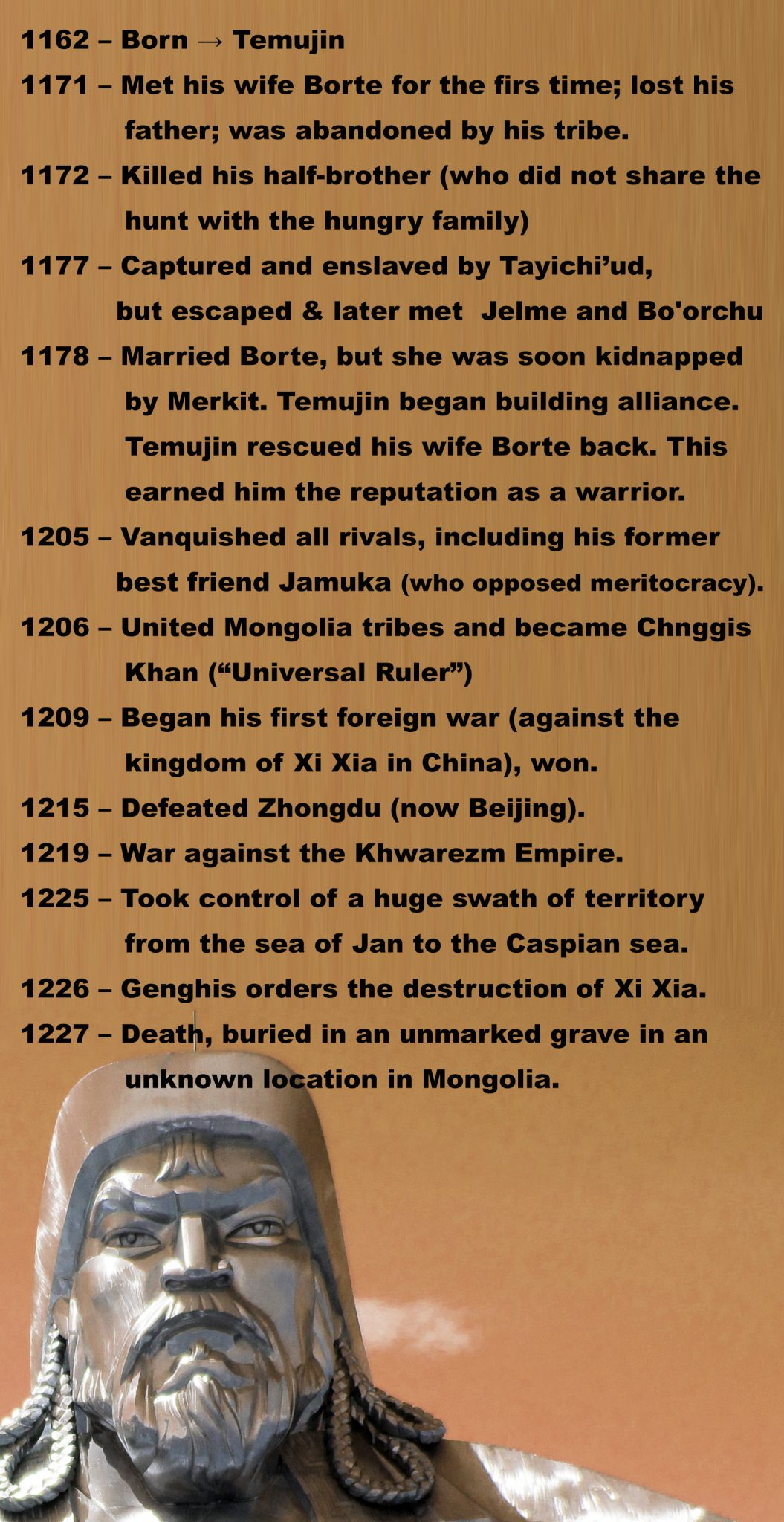 Image2. Timeline of Chinggis Khan compiled from various sources.