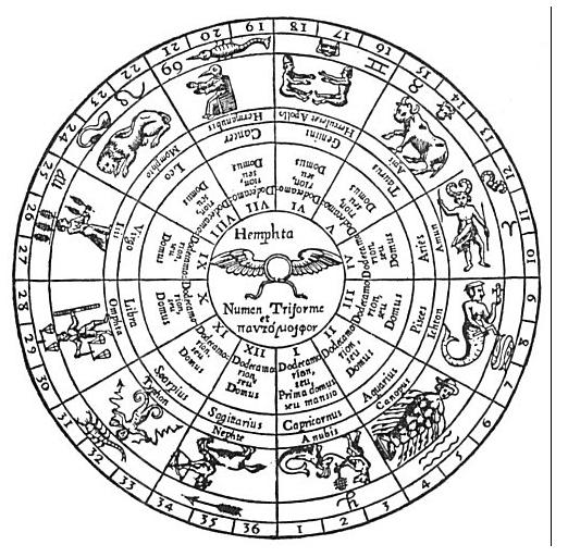 Kircher's Zodiac By zeevveez CC BY 2.0